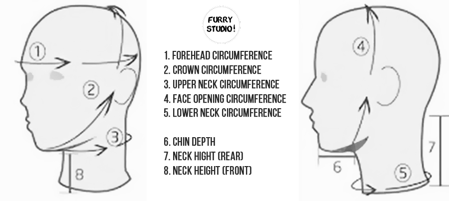 Head measurment form for fursuit
